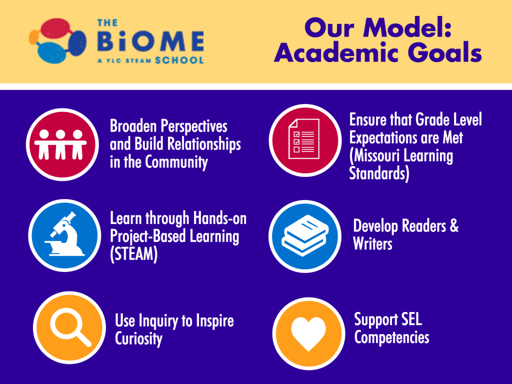 Academic_Goals